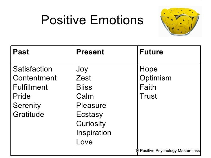 positive psychology the science of happiness and flourishing ebook